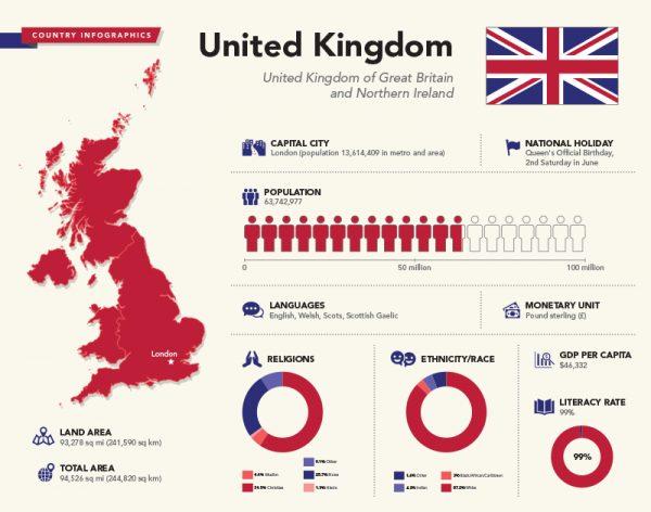 地域や階級の差が生んだ多様性。...