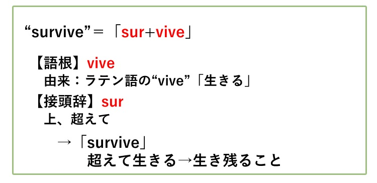 word_survive